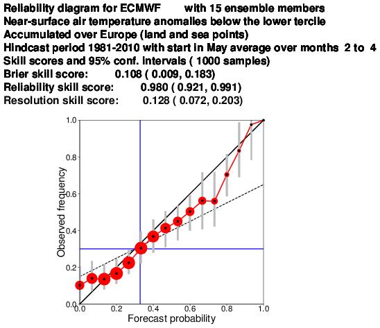 Index of /SEECOF/SEECOF-17/STEP-2/GPC-ECMWF/May/Temperature